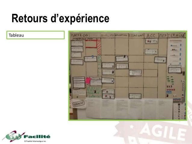 © Facilité Informatique inc. Retours d'expérience Tableau