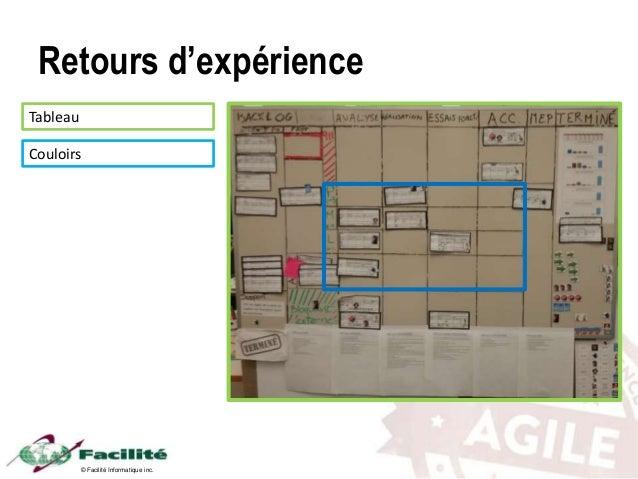 © Facilité Informatique inc. Retours d'expérience Tableau Couloirs