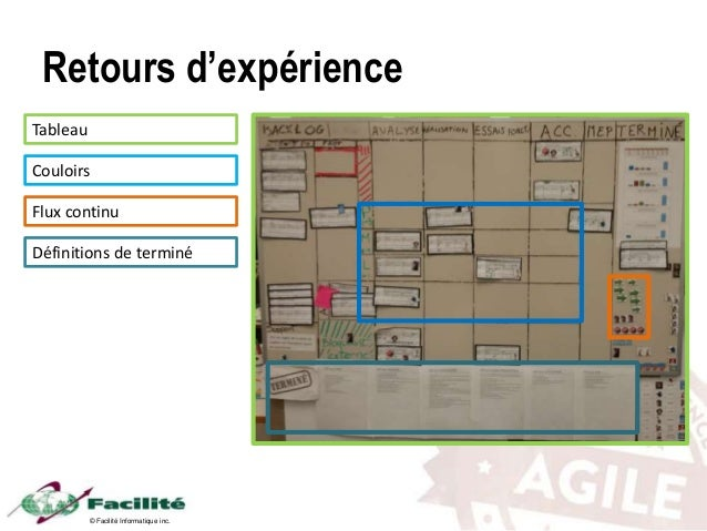 © Facilité Informatique inc. Retours d'expérience Tableau Couloirs Flux continu Définitions de terminé