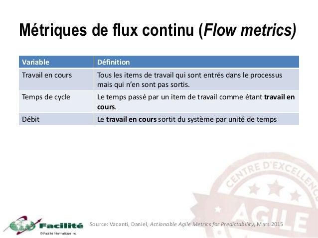 © Facilité Informatique inc. Métriques de flux continu (Flow metrics) Variable Définition Travail en cours Tous les items ...