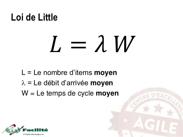 © Facilité Informatique inc. Loi de Little L = Le nombre d'items moyen  = Le débit d'arrivée moyen W = Le temps de cycle ...