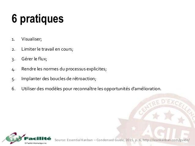 © Facilité Informatique inc. 6 pratiques 1. Visualiser; 2. Limiter le travail en cours; 3. Gérer le flux; 4. Rendre les no...