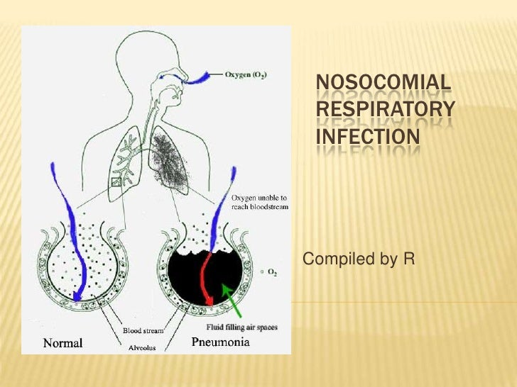 essays on nosocomial infections The healthcare-associated infection (hai) measures show how often patients in a particular hospital contract certain infections during the course of their medical treatment, when compared to like hospitals.