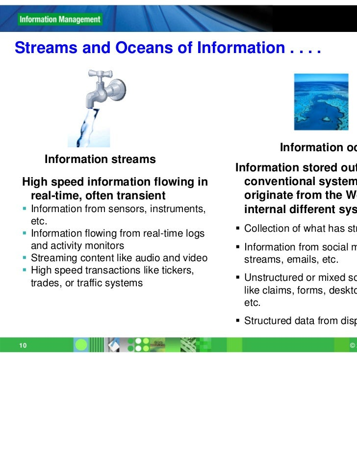 Streams and Oceans of Information . . . .                                                      Information oceans     Info...