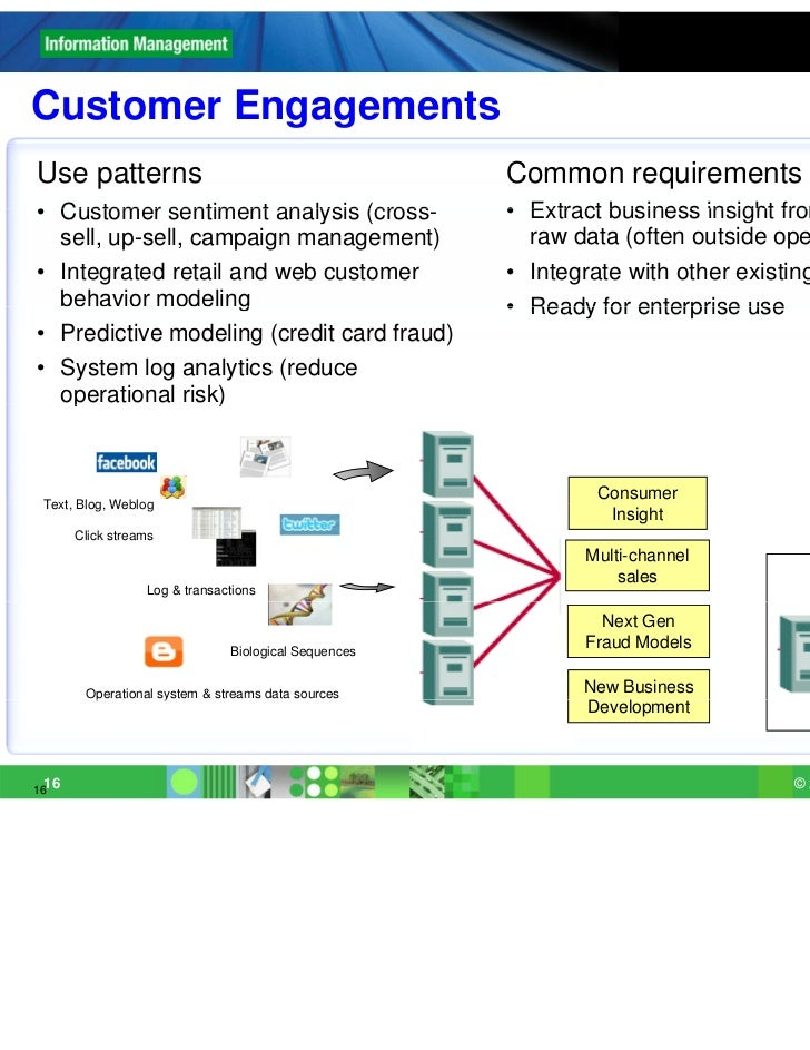 Customer EngagementsUse patterns                                          Common requirements• Customer sentiment analysis...