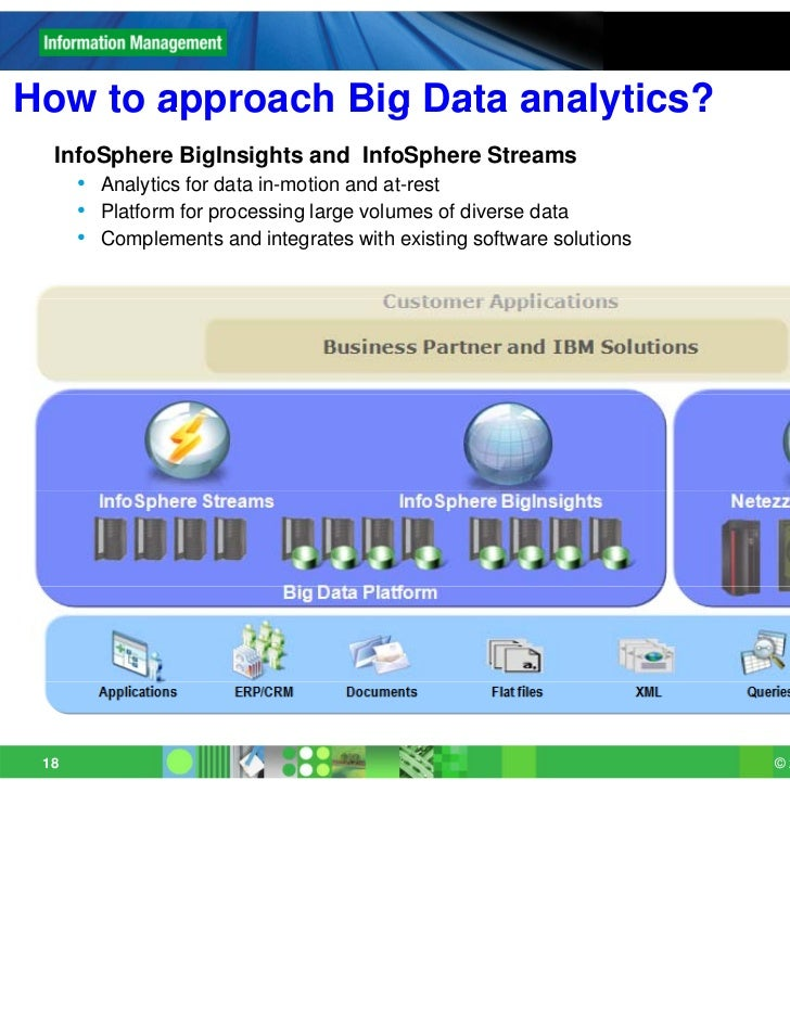 How to approach Big Data analytics?  InfoSphere BigInsights and InfoSphere Streams      • Analytics for data in-motion and...