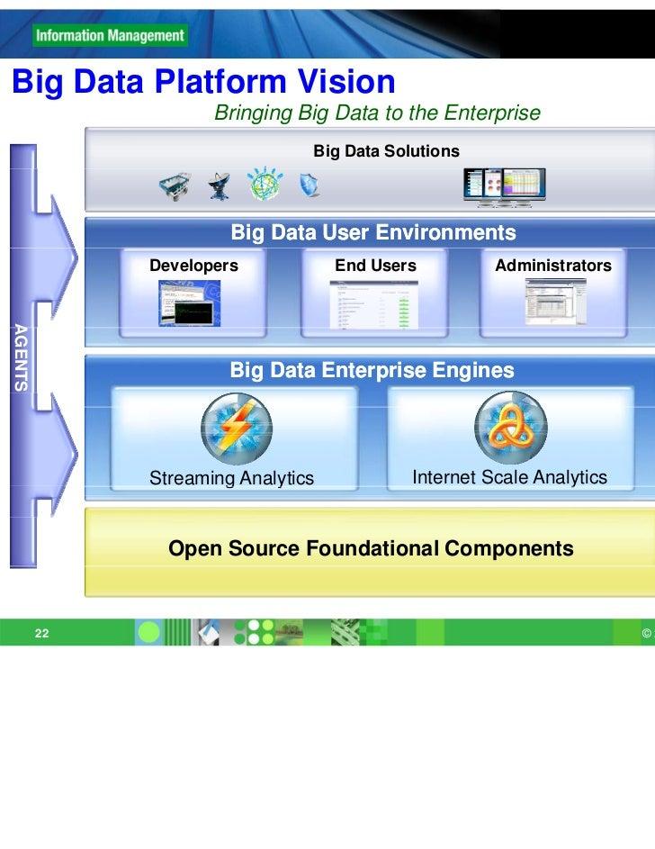 Big Data Platform Vision                     Bringing Big Data to the Enterprise                                          ...