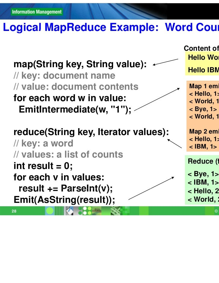 Logical MapReduce Example: Word Count                                        Content of Input Documents                   ...