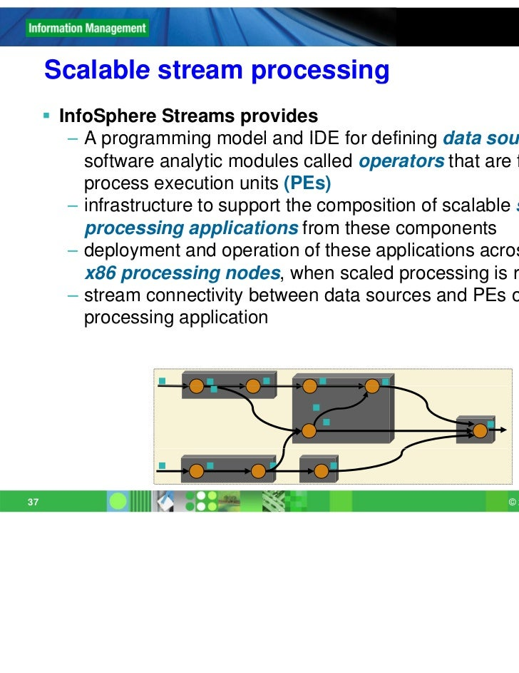 Scalable stream processing      InfoSphere Streams provides        – A programming model and IDE f d fi i d t sources and...