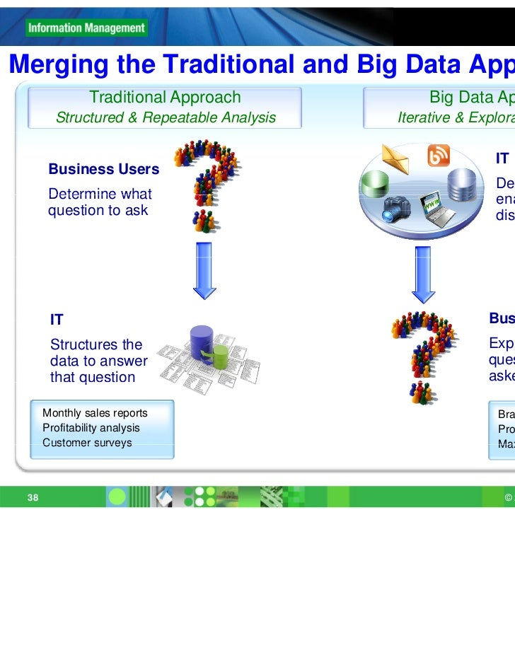Merging the Traditional and Big Data Approaches               Traditional Approach             Big Data Approach        St...