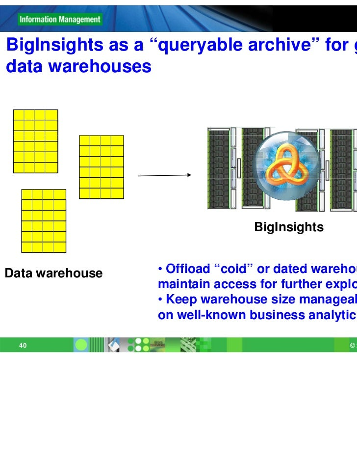 """BigInsights as a """"queryable archive for growing                  queryable archive""""data warehouses                        ..."""