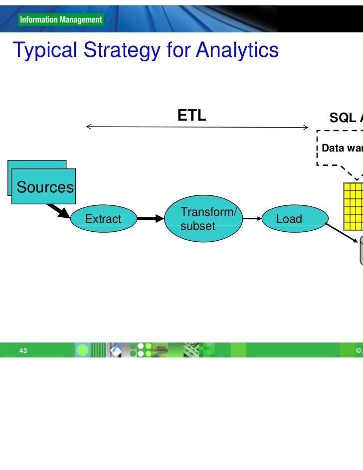 Typical Strategy for Analytics                    ETL                  SQL Analytics, Mining                              ...