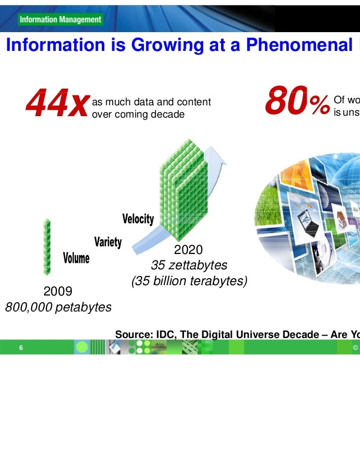 Information is Growing at a Phenomenal Rate . . . .      44x      44     as much data and content             over coming ...
