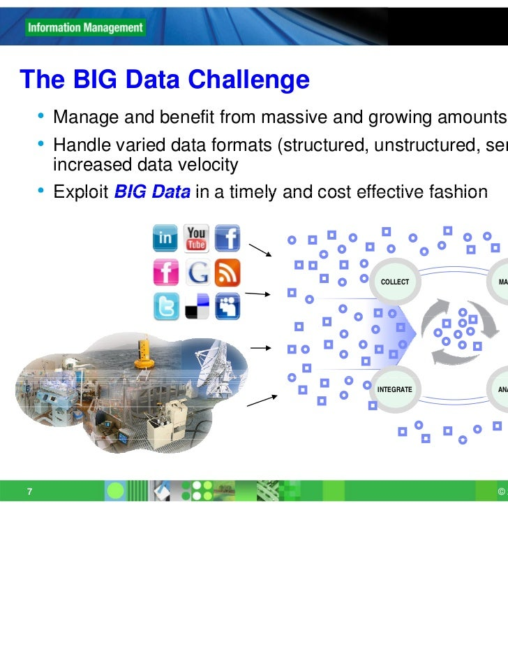 The BIG Data Challenge    • Manage and benefit from massive and growing amounts of data    • Handle varied data formats (s...