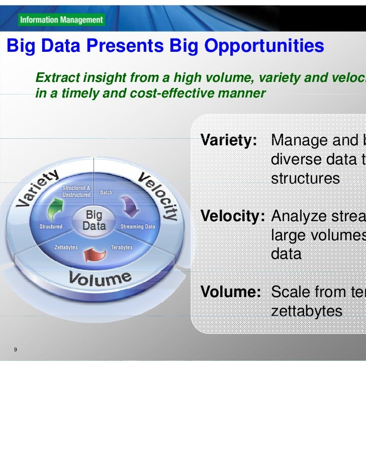 Big Data Presents Big Opportunities        Extract insight from a high volume, variety and velocity of data        in a ti...