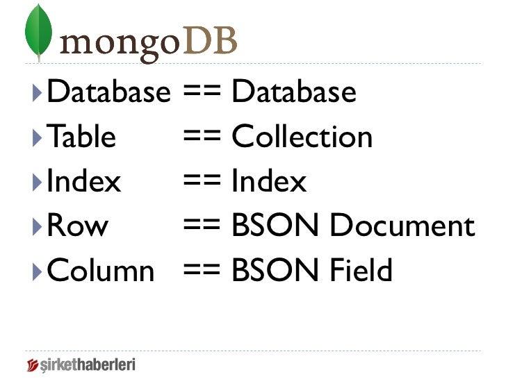 Nosql ve mongoDB