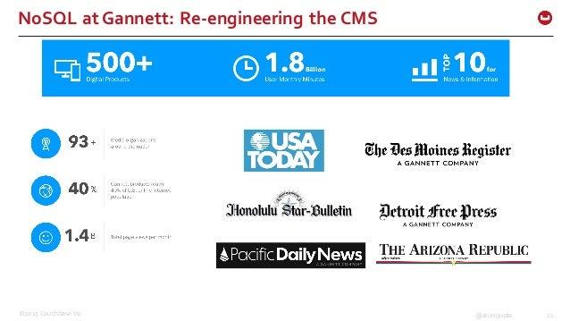 ©2015 Couchbase Inc. 11@arungupta NoSQL at Gannett: Re-‐engineering the CMS
