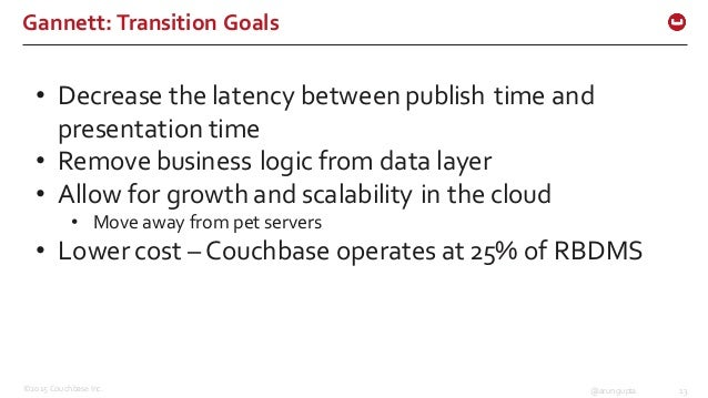 ©2015 Couchbase Inc. 13@arungupta Gannett: Transition Goals • Decrease the latency between publish time and  pr...
