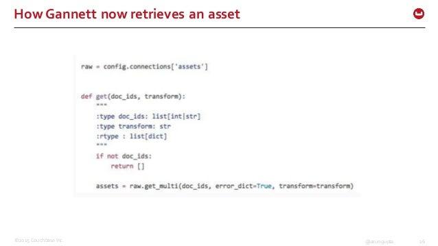 ©2015 Couchbase Inc. 16@arungupta How Gannett now retrieves an asset