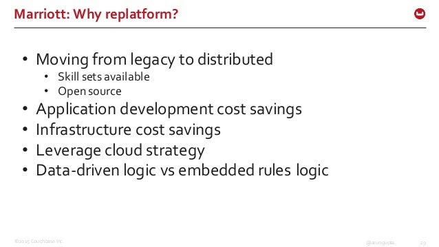 ©2015 Couchbase Inc. 19@arungupta Marriott: Why replatform? • Moving from legacy to distributed • Skill sets ava...