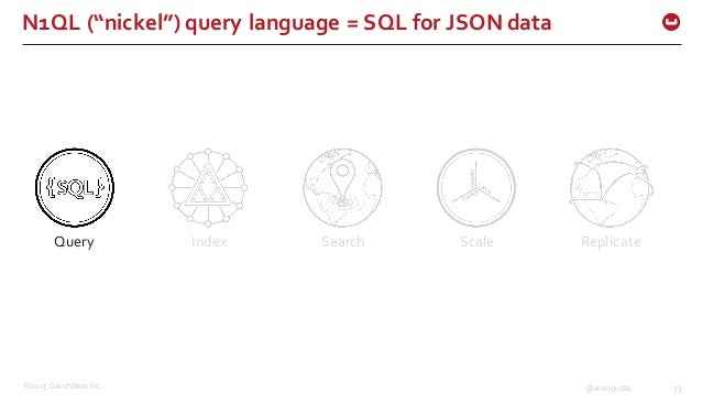 """©2015 Couchbase Inc. 33@arungupta N1QL (""""nickel"""") query language = SQL for JSON data Query Index Search Scale Re..."""