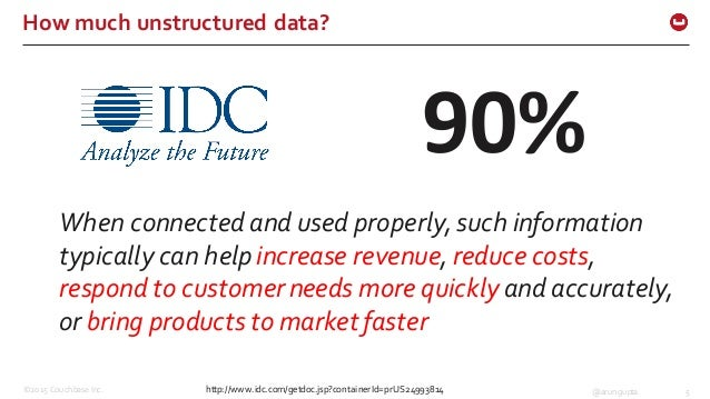 ©2015 Couchbase Inc. 5@arungupta How much unstructured data? 90% When connected and used properly, such informa...