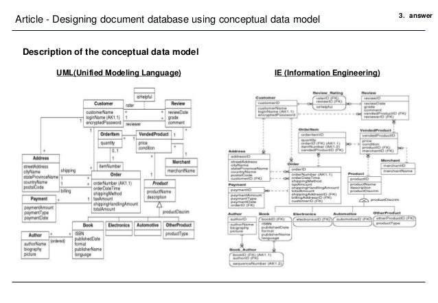 No sql database design based on conceptual data model in phases of nosql database design 10 ccuart Choice Image