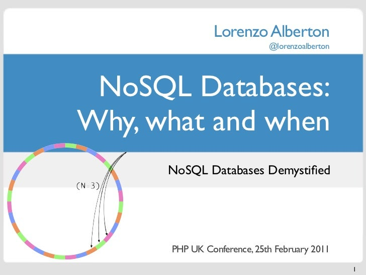 Lorenzo Alberton                            @lorenzoalberton NoSQL Databases:Why, what and when      NoSQL Databases Demys...
