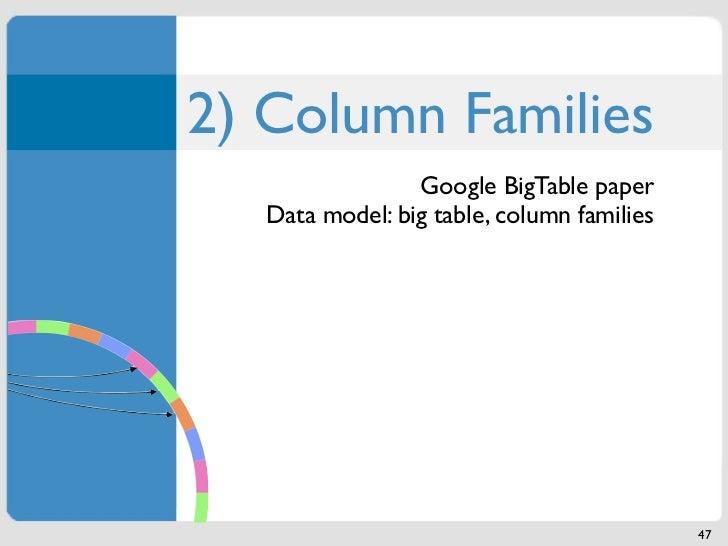 2) Column Families                 Google BigTable paper   Data model: big table, column families                         ...