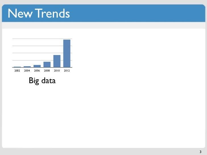 New Trends 2002   2004   2006   2008   2010   2012           Big data                                           3