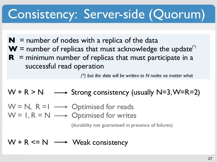Consistency: Server-side (Quorum)N = number of nodes with a replica of the data                                           ...