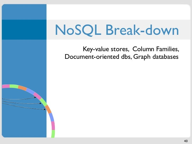 NoSQL Break-down      Key-value stores, Column Families, Document-oriented dbs, Graph databases                           ...