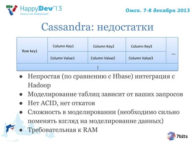 Cassandra: недостатки  ● Непростая (по сравнению с Hbase) интеграция с Hadoop ● Моделирование таблиц зависит от ваших запр...