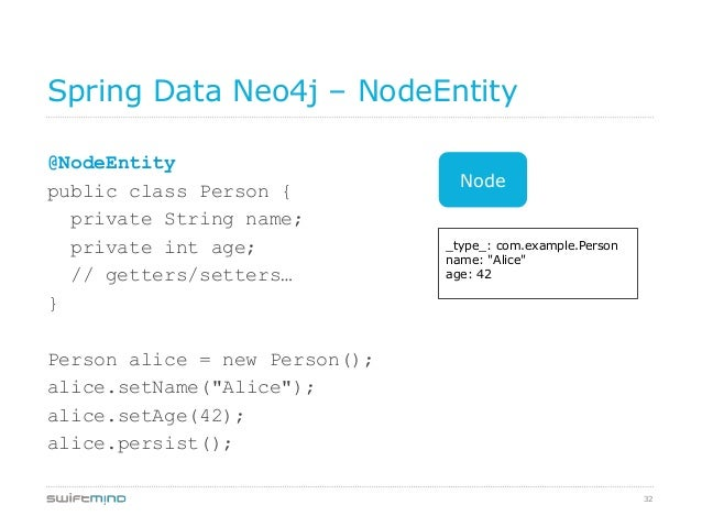 """32Spring Data Neo4j – NodeEntity_type_: com.example.Personname: """"Alice""""age: 42@NodeEntitypublic class Person {private Stri..."""