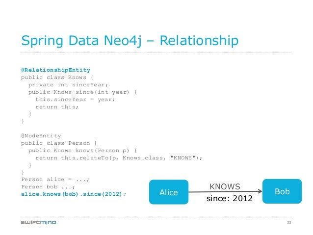 33Spring Data Neo4j – Relationship@RelationshipEntitypublic class Knows {private int sinceYear;public Knows since(int year...