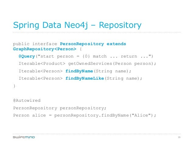 """35Spring Data Neo4j – Repositorypublic interface PersonRepository extendsGraphRepository<Person> {@Query(""""start person = {..."""