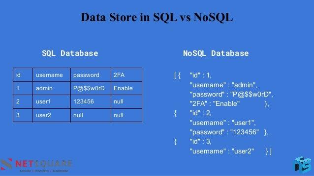 "Data Store in SQL vs NoSQL [ { ""id"" : 1, ""username"" : ""admin"", ""password"" : ""P@$$w0rD"", ""2FA"" : ""Enable"" }, { ""id"" : 2, ""u..."