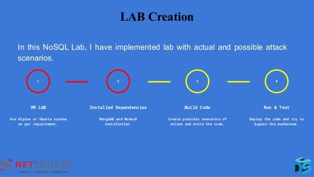 LAB Creation In this NoSQL Lab, I have implemented lab with actual and possible attack scenarios. 1 VM LAB Use Alpine or U...