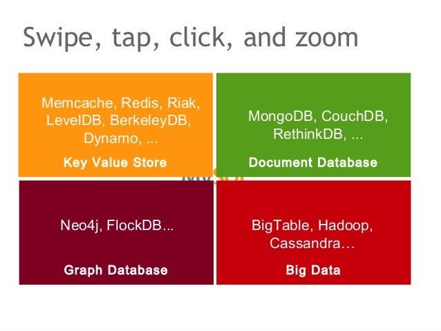 Swipe, tap, click, and zoom Memcache, Redis, Riak, LevelDB, BerkeleyDB,     MongoDB, CouchDB,      Dynamo, ...            ...
