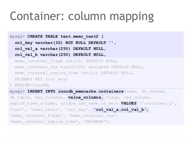 Container: column mappingmysql> CREATE TABLE test.memc_test2 (  col_key varchar(32) NOT NULL DEFAULT ,  col_val_a varchar(...