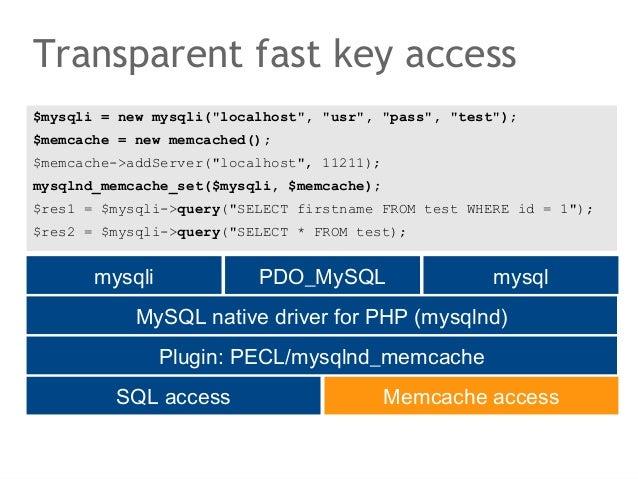 "Transparent fast key access$mysqli = new mysqli(""localhost"", ""usr"", ""pass"", ""test"");$memcache = new memcached();$memcache-..."