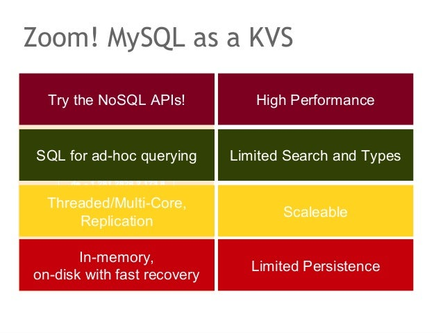 Zoom! MySQL as a KVS  Try the NoSQL APIs!                  High Performance      1234 - I am super FAST SQL for ad-hoc que...