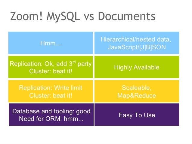 Zoom! MySQL vs Documents                                 Hierarchical/nested data,           Hmm...                       ...