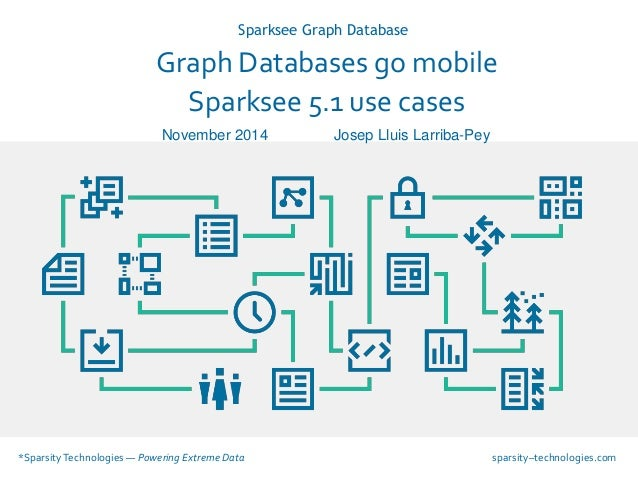 Sparksee Graph Database  Graph Databases go mobile  Sparksee 5.1 use cases  November 2014 Josep Lluis Larriba-Pey  º  *Spa...