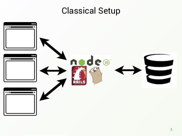 NoSQL meets Microservices - Michael Hackstein Slide 3