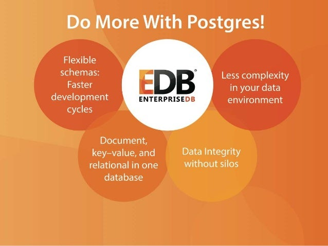© 2014 EnterpriseDB Corporation. All rights reserved. 1