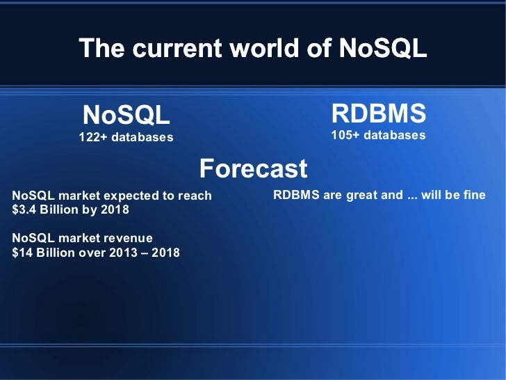NoSQL Options Compared Slide 3