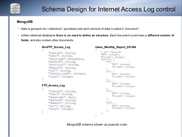 an analysis of access in internet Eng this publication is available in open access anyone is free to copy, use, distribute, transmit, and make derivative works in any format within certain constraints.