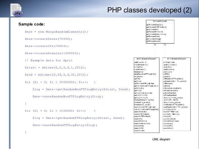 PHP classes developed (2)Sample code:  $mre = new MongoRandomElements();  $mre->createUsers(70000);  $mre->createIPs(70000...