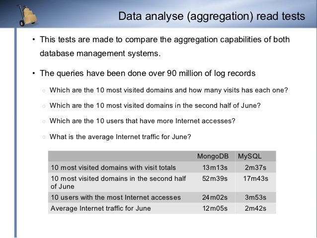 Data analyse (aggregation) read tests●   This tests are made to compare the aggregation capabilities of both    database m...